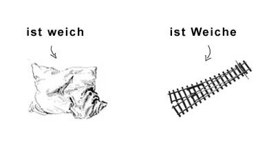 weich-ausweichen-meaning
