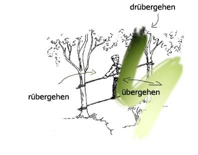uebergehen-meaning