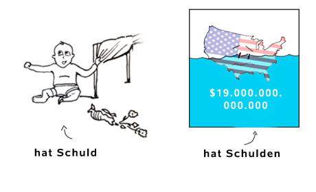 schuld-entschuldigen-german