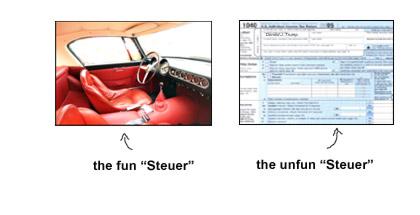 steuer-steuern-meaning-germ
