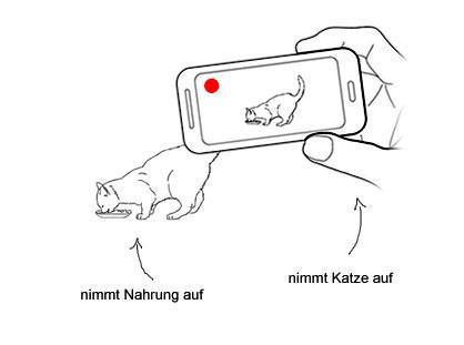 German Prefix Verbs Explained Aufnehmen German Is Easy