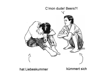 Word Of The Day Der Kummer German Is Easy